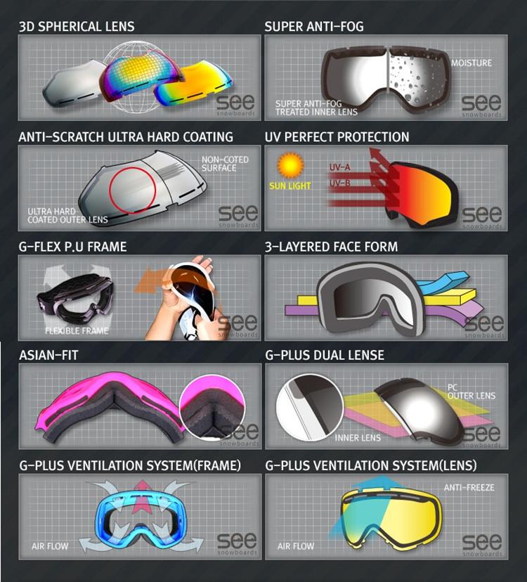 Бескаркасная сноубордическая маска (очки) с двухслойными поликарбонатовыми сферическими линзами